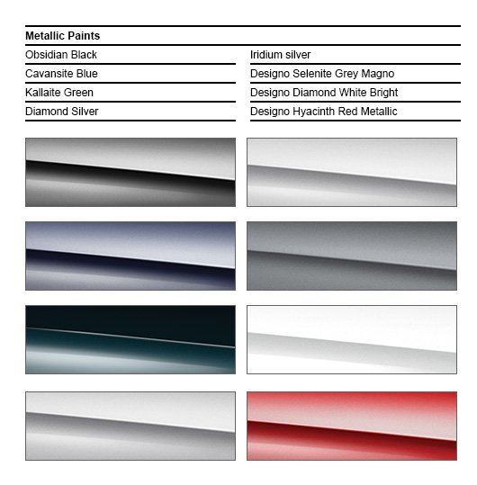 Colour Options for AMG E 63 S 4MATIC+